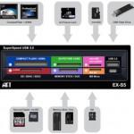 ATech Kiosk Superspeed USB 3.0 MK-5.3 Kiosk Reader + DVD-RW